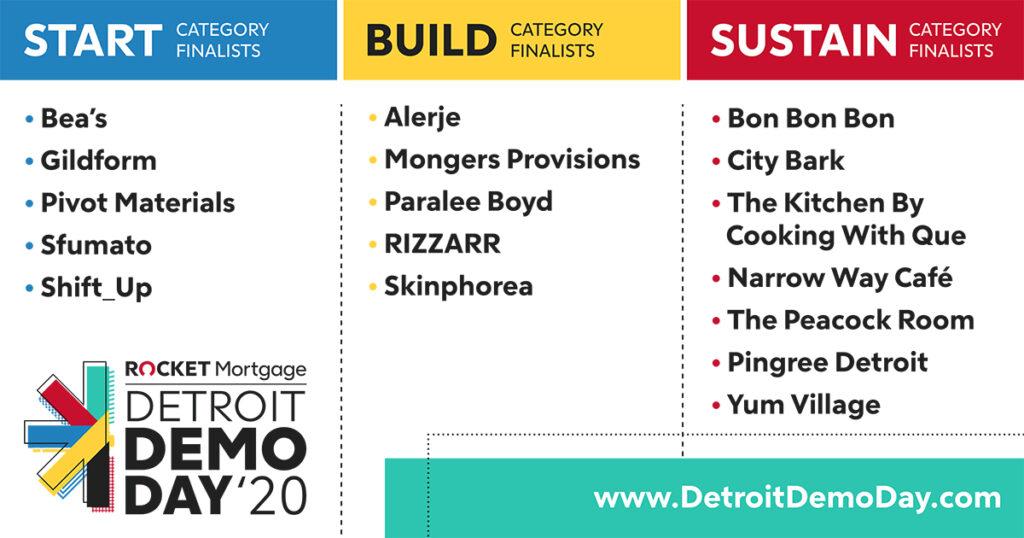 Detroit Demo Day 2020 Finalists