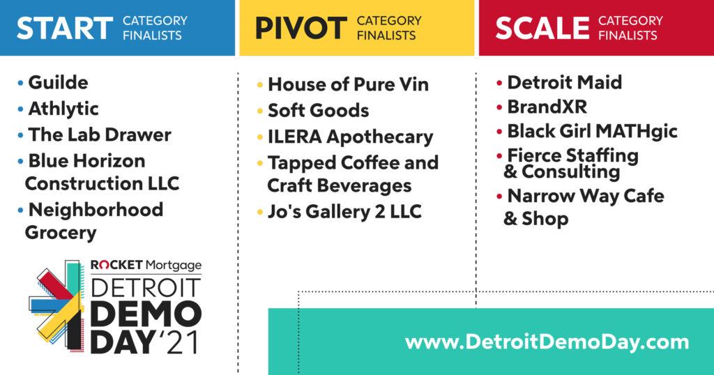 Detroit Demo Day Finalists 2021